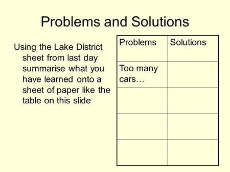 Problems and Solutions Using the Lake District sheet from last day summarise what you have learned onto a sheet of paper like the table on this slide ProblemsSolutions.