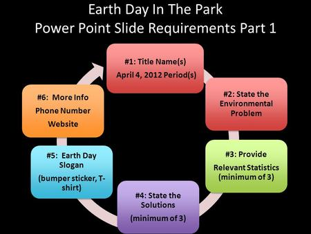 Earth Day In The Park Power Point Slide Requirements Part 1 #2: State the Environmental Problem #3: Provide Relevant Statistics (minimum of 3) #4: State.
