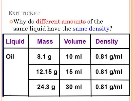 E XIT TICKET Why do different amounts of the same liquid have the same density?