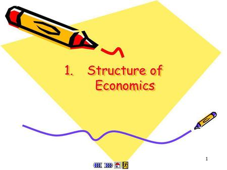 1 1.Structure of Economics 2 Chapter 1 : main menu 1.1Understanding economicsProgress Checkpoint 1 1.2Opportunity cost Concept Explorer 1.1 Theory in.