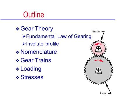 Outline Gear Theory Fundamental Law of Gearing Involute profile Nomenclature Gear Trains Loading Stresses.
