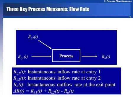 1 3. Process Flow Measures Three Key Process Measures: Flow Rate Process R o (t) R i,2 (t) R i,1 (t) R i,1 (t): Instantaneous inflow rate at entry 1 R.