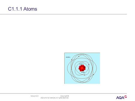 Version 2.0 Copyright © AQA and its licensors. All rights reserved. C1.1.1 Atoms.