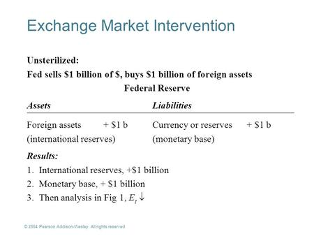 © 2004 Pearson Addison-Wesley. All rights reserved 20-1 Exchange Market Intervention Unsterilized: Fed sells $1 billion of $, buys $1 billion of foreign.