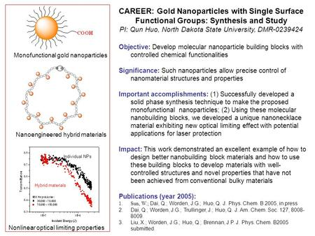 CAREER: Gold Nanoparticles with Single Surface Functional Groups: Synthesis and Study PI: Qun Huo, North Dakota State University, DMR-0239424 Objective: