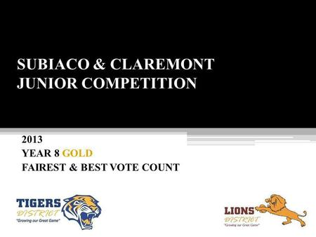 SUBIACO & CLAREMONT JUNIOR COMPETITION 2013 YEAR 8 GOLD FAIREST & BEST VOTE COUNT.