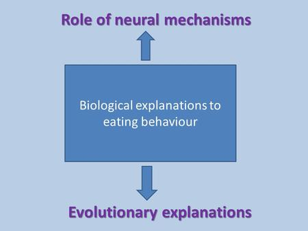 Biological explanations to eating behaviour Role of neural mechanisms Evolutionary explanations.
