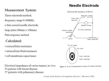 A study of the electrical bio-impedance of tumors, Morimoto (1993) Measurement System: Three-electrode method, frequency range 0-200kHz, a thin coaxial.