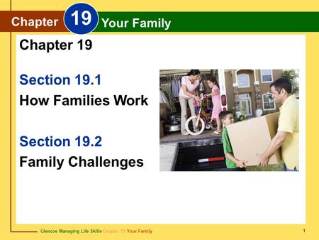 19 Chapter 19 Section 19.1 How Families Work Section 19.2