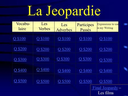La Jeopardie Vocabu- laire Les Verbes Les Adverbes Participes Passés Expressions to use in my Writing Q $100 Q $200 Q $300 Q $400 Q $500 Q $100 Q $200.