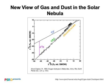 New View of Gas and Dust in the Solar Nebula.