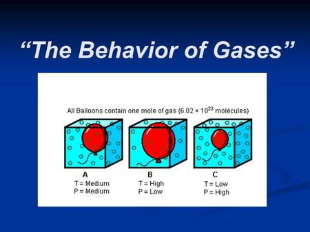 """The Behavior of Gases"""