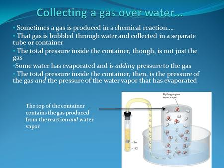 Sometimes a gas is produced in a chemical reaction…. That gas is bubbled through water and collected in a separate tube or container The total pressure.