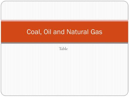 Table Coal, Oil and Natural Gas. Energy Quiz BP SPILL BP Spill BP Commentary  energy/great-energy-challenge/oil-spill-quiz/