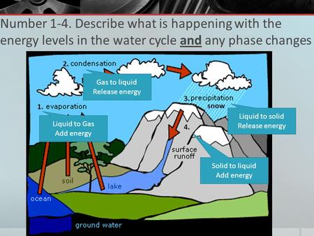 Number 1-4. Describe what is happening with the energy levels in the water cycle and any phase changes 1. 2. 3. 4. Gas to liquid Release energy snow Liquid.