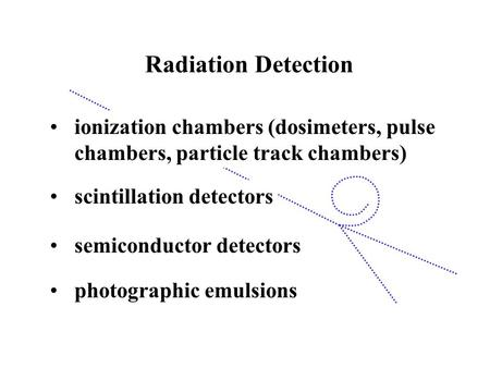 Radiation Detection ionization chambers (dosimeters, pulse chambers, particle track chambers) scintillation detectors semiconductor detectors photographic.