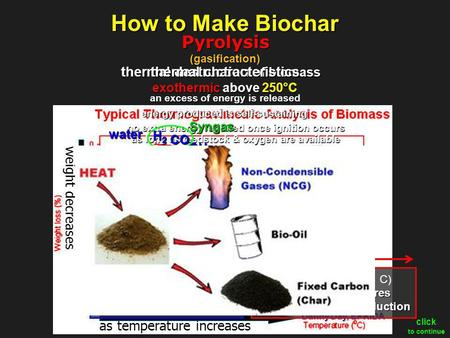 Thermal destruction of biomass no extra energy required once ignition occurs as long as feedstock & oxygen are available thermal characteristics as temperature.