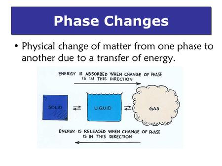 Phase Changes Physical change of matter from one phase to another due to a transfer of energy.