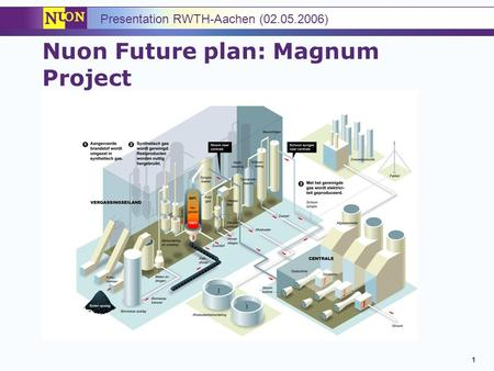 Nuon Future plan: Magnum Project