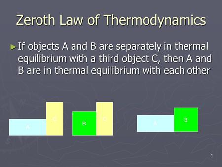 Zeroth Law of Thermodynamics