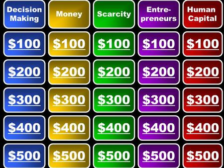 Decision Making MoneyScarcity Entre- preneurs Human Capital $100 $500 $400 $300 $200.