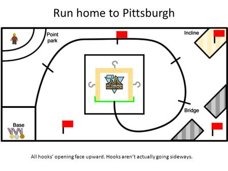 Run home to Pittsburgh All hooks opening face upward. Hooks arent actually going sideways.