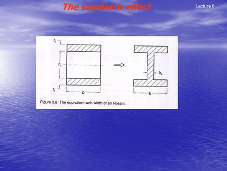Lecture 6 The sandwich effect. Lecture 6 FAILURE MODES IN SANDWICH STRUCTURES Sandwich panels can fail in several ways The faces and core can yield plastically.