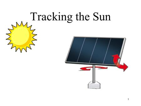 Tracking the Sun 1. SLED Team John Grutzner –College of Science, Chemistry Alyssa Pantich –College of Engineering, Biomedical Engineering Kari Clase –College.