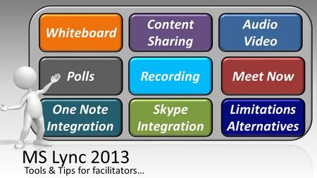 Whiteboard Content Sharing Audio Video PollsRecordingMeet Now Skype Integration MS Lync 2013 Tools & Tips for facilitators… Limitations Alternatives One.