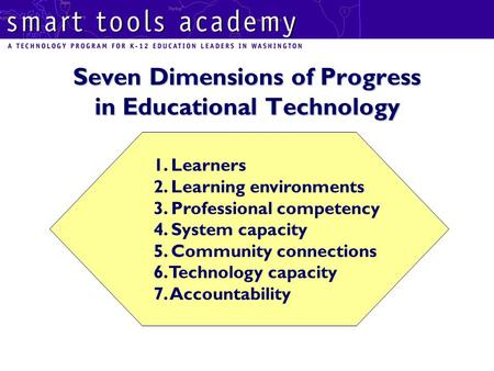 Seven Dimensions of Progress in Educational Technology 1. Learners 2. Learning environments 3. Professional competency 4. System capacity 5. Community.
