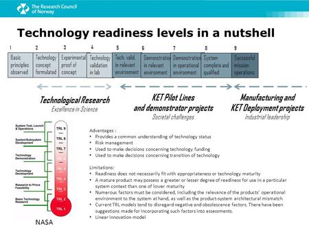 Technology readiness levels in a nutshell NASA Advantages : Provides a common understanding of technology status Risk management Used to make decisions.