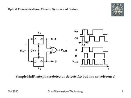 Oct 2013Sharif University of Technology1 Simple Half-rate phase detector detects but has no reference! Optical Communications: Circuits, Systems and Devices.