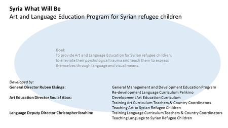 Syria What Will Be Art and Language Education Program for Syrian refugee children Goal: To provide Art and Language Education for Syrian refugee children,