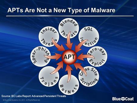 © Blue Coat Systems, Inc. 2011. All Rights Reserved. APTs Are Not a New Type of Malware 1 Source: BC Labs Report: Advanced Persistent Threats.