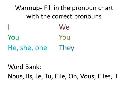 Warmup- Fill in the pronoun chart with the correct pronouns