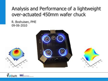 1 Titel van de presentatie Rein Boshuisen, PME Analysis and Performance of a lightweight over-actuated 450mm wafer chuck R. Boshuisen, PME 09-06-2010.