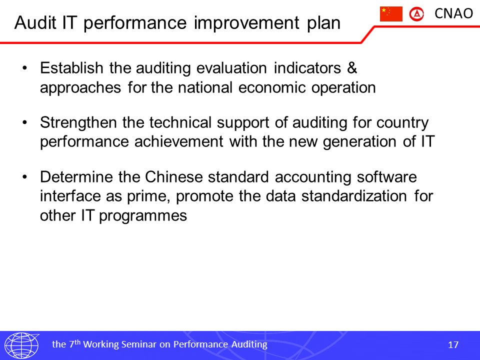 the 7 th Working Seminar on Performance Auditing Thanks National Audit Office of the Peoples Republic of China