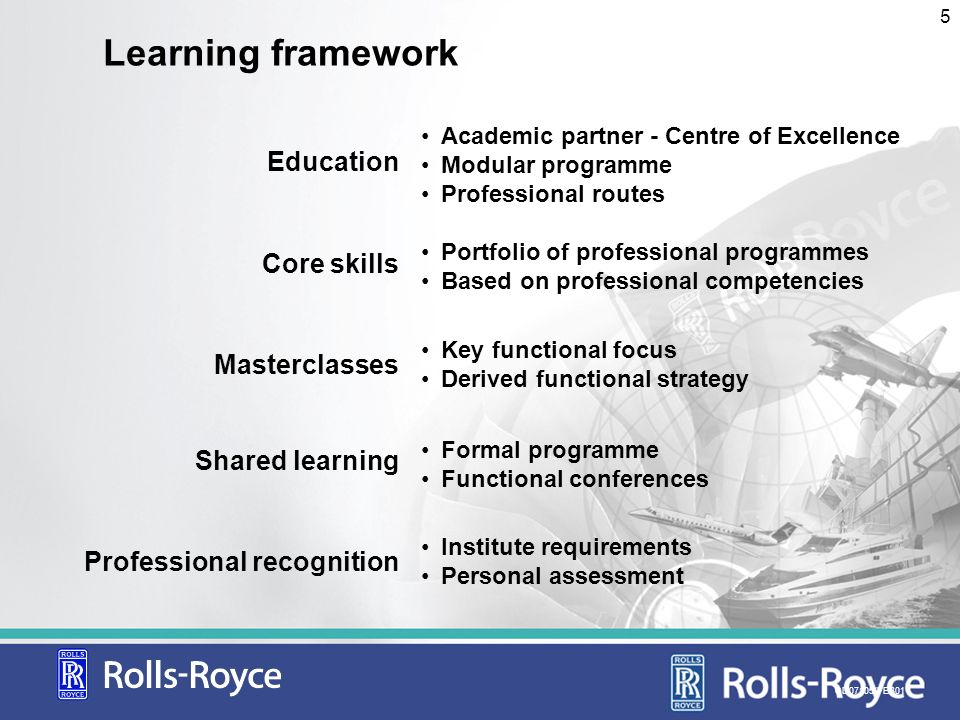 6 Academic Partnerships Corporate Centre of Excellence Core curriculum for corporation - local/regional application Partnership design - academic/practitioner steering group Modular construct World-wide access - consistent approach Programmes based on business needs and integrating applications Role of consortia in the Learning System Necessitates academic partner who lives with the Company – understanding of changes and impact