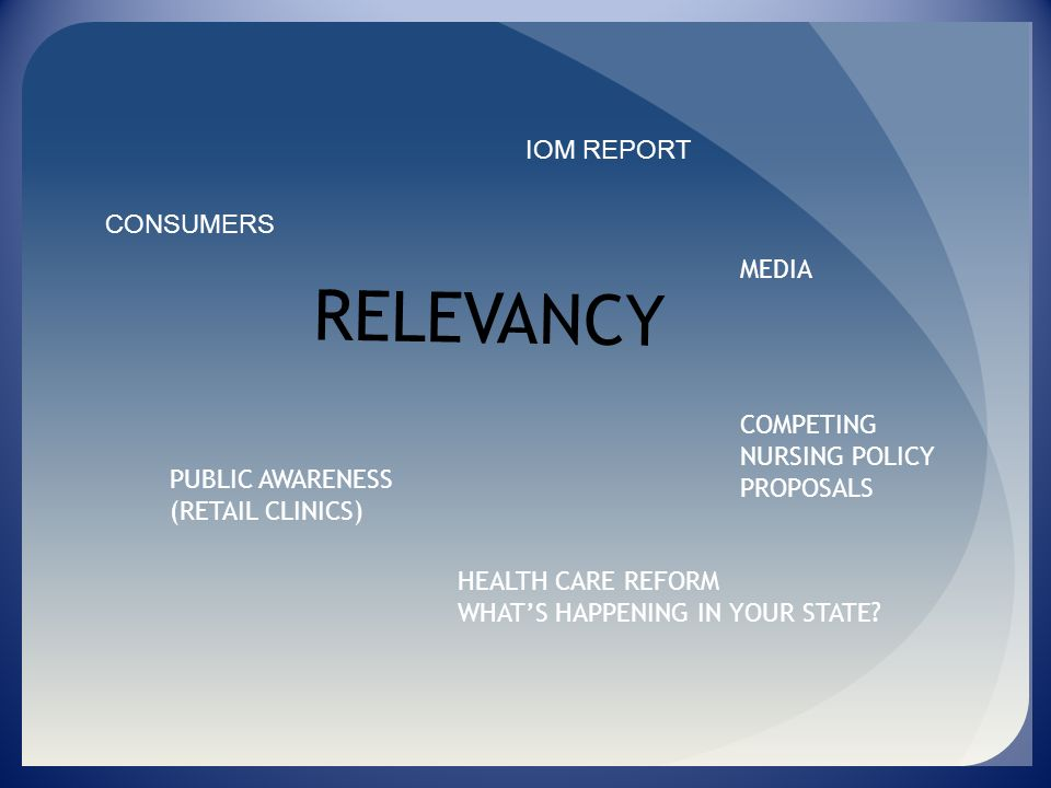 Know What You Want Do the Research Develop the Message Determine Method of Communication Develop the Advocacy Habit