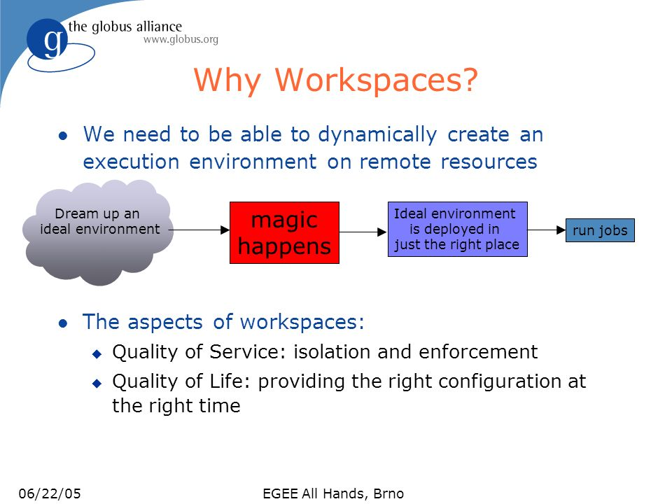 06/22/05EGEE All Hands, Brno What are Virtual Workspaces.