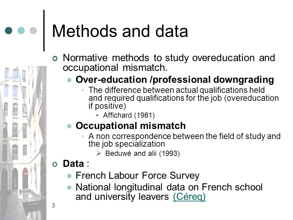 Overeducation rate by educational level 3 years after leaving school (French labour force survey)