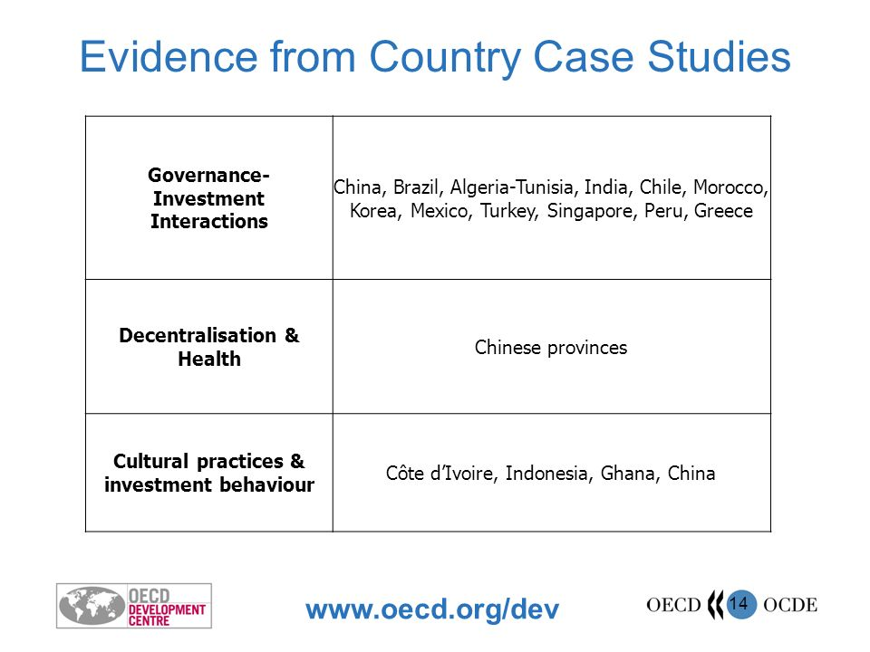 www.oecd.org/dev 15 Paradox: governance indicators often lack transparency Public and corporate governance are mutually interdependent Local institutional investors are becoming agents of change Cultural practices can undermine governance reforms and investment Context-specific social protection schemes are needed Preliminary Findings