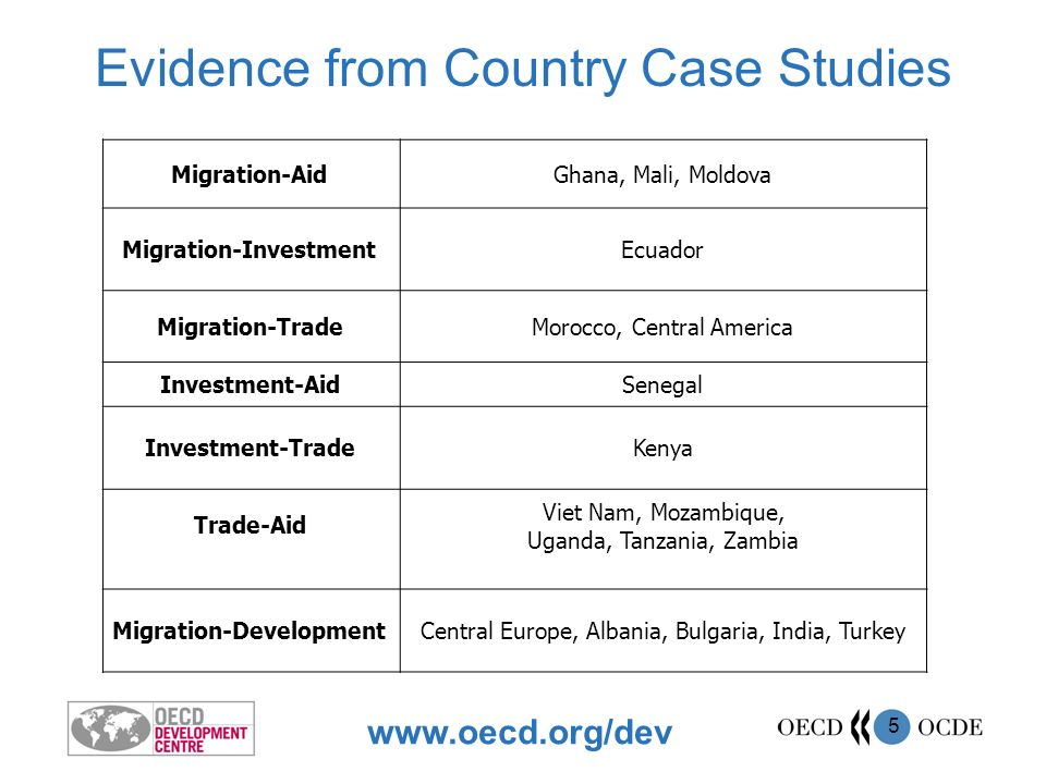 www.oecd.org/dev 6 ODA, FDI, migration and trade flows are strongly complementary.