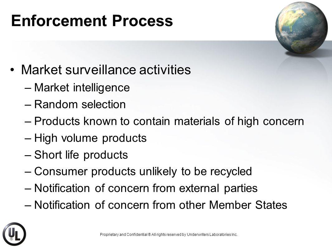 Proprietary and Confidential ® All rights reserved by Underwriters Laboratories Inc.