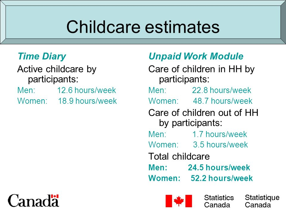 Unpaid care to seniors Two main sources of information –Detailed survey on care-giving, focus on providing care to seniors –Unpaid work module questions