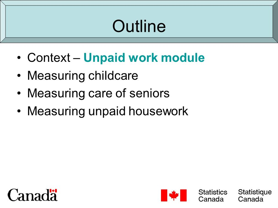 Context Why is measuring unpaid work important.