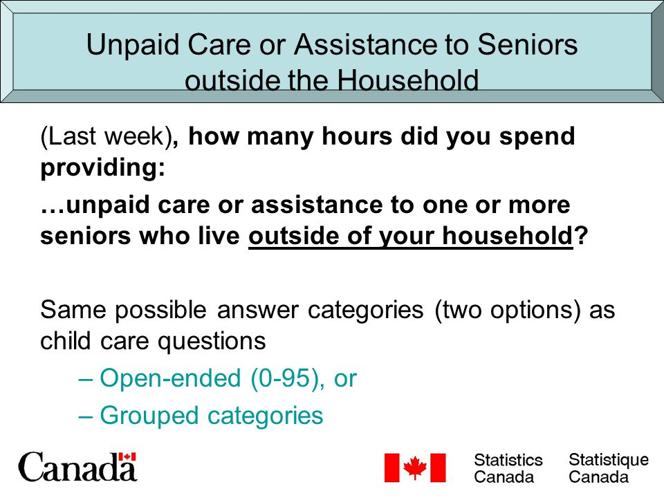 Care to seniors Unpaid Work Module Care of seniors in HH by participants: Men: 2.8 hours/week Women: 4.1 hours/week Care of seniors out of HH by participants: Men: 0.5 hours/week Women: 0.9 hours/week Total senior care Men: 3.3 hours/week Women: 5.0 hours/week
