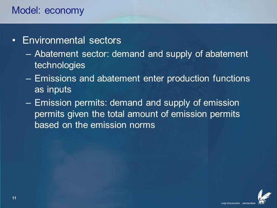 12 Model: Dutch economy in an AGE model