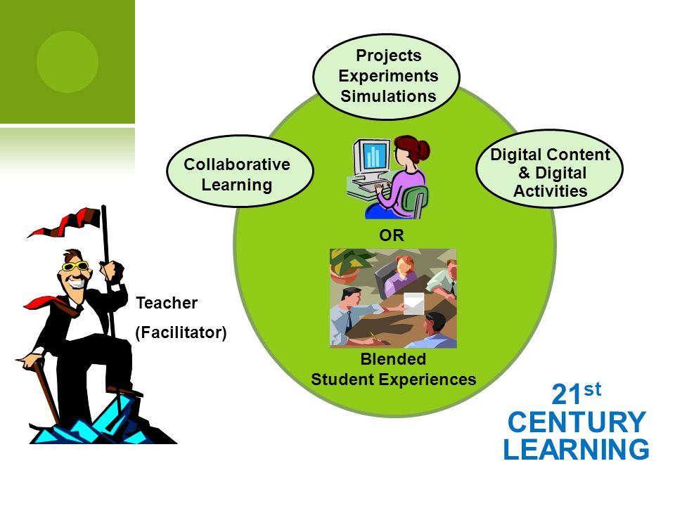 STUDENT CENTERED 21 ST CENTURY T+L ELEMENTS DELIVERY METHODOLOGIES DATA DRIVEN EXPERIENCES 21 st CENTURY SKILLS BLENDED LEARNING COMMON CORE