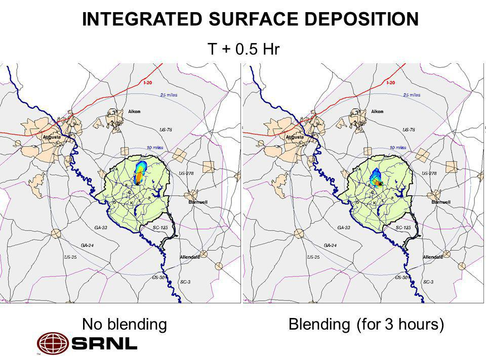 INTEGRATED SURFACE DEPOSITION T + 1.0 Hr No blendingBlending (for 3 hours)